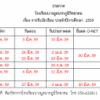 ประกาศกำหนดการรับสมัคร นักเรียน ปีการศึกษา 2559
