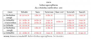 กำหนดการรับสมัคร นักเรียน ปีการศึกษา 2559